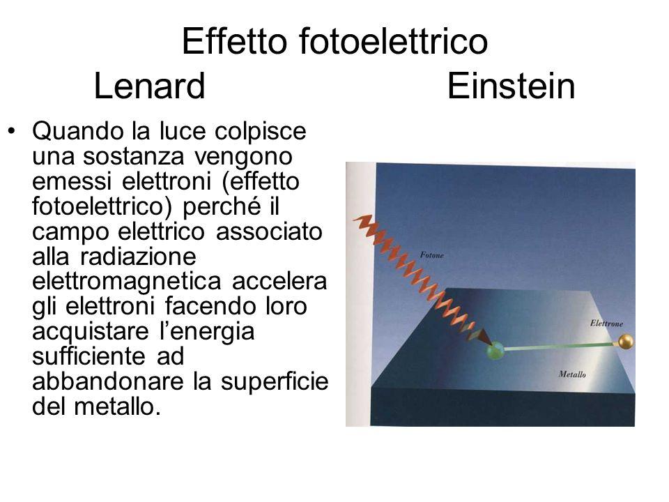 Effetto fotoelettrico Lenard Einstein