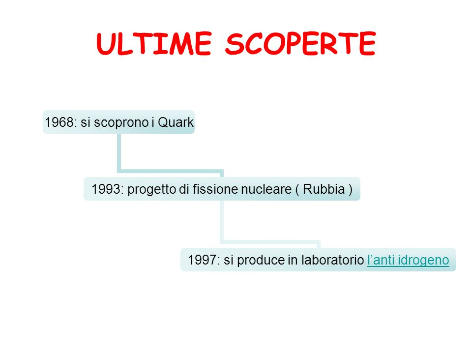 ULTIME SCOPERTE