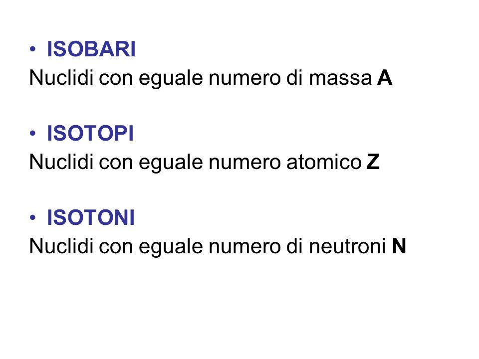 ISOBARI Nuclidi con eguale numero di massa A. ISOTOPI. Nuclidi con eguale numero atomico Z. ISOTONI.