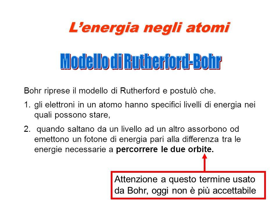 Modello di Rutherford-Bohr