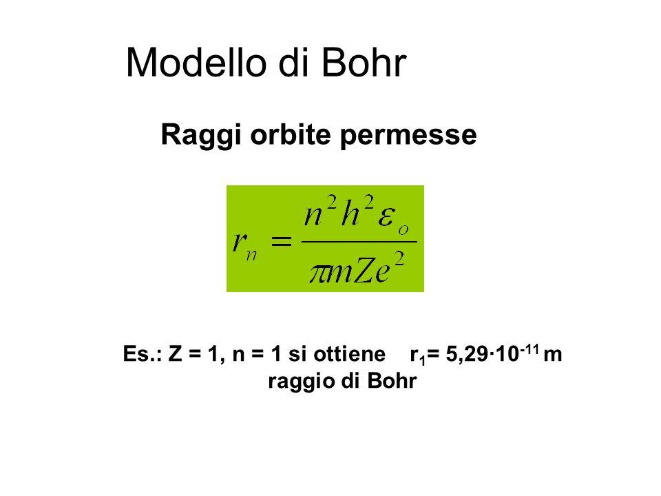 Es.: Z = 1, n = 1 si ottiene r1= 5,29·10-11 m