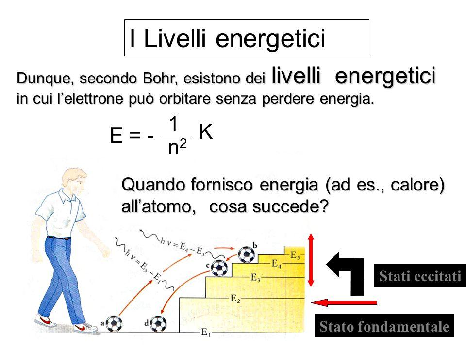 I Livelli energetici 1 K E = - n2