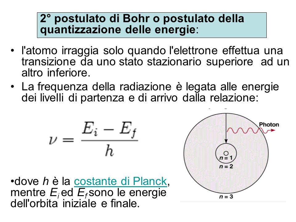 2° postulato di Bohr o postulato della quantizzazione delle energie:
