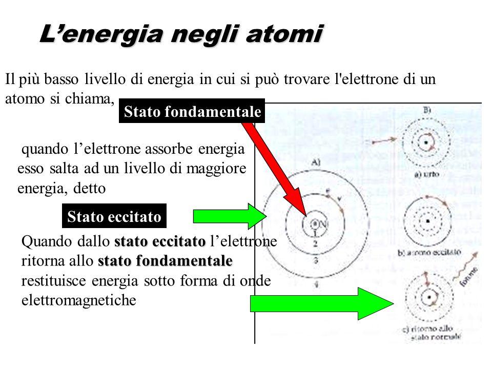 L'energia negli atomi Il più basso livello di energia in cui si può trovare l elettrone di un atomo si chiama,