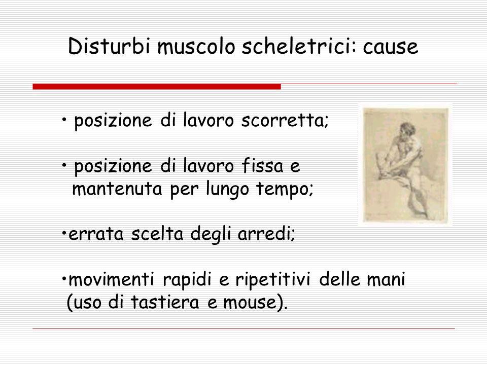 Disturbi muscolo scheletrici: cause