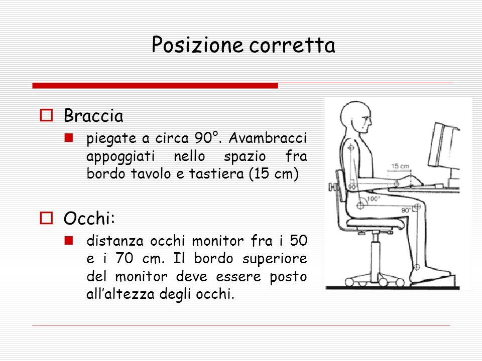 Posizione corretta Braccia Occhi: