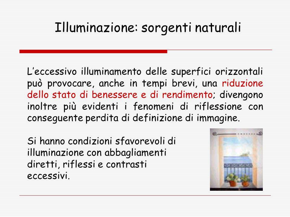 Illuminazione: sorgenti naturali