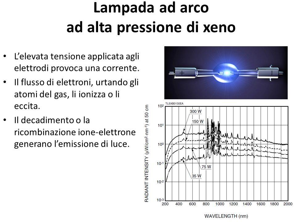 4 fluorescenza in stato stazionario ppt video online for Cabina del tetto ad arco