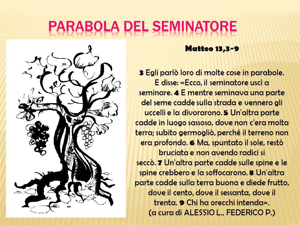 Parabola del seminatore