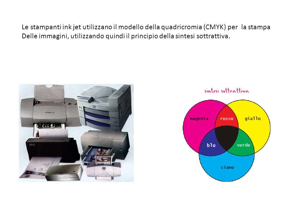 Le stampanti ink jet utilizzano il modello della quadricromia (CMYK) per la stampa