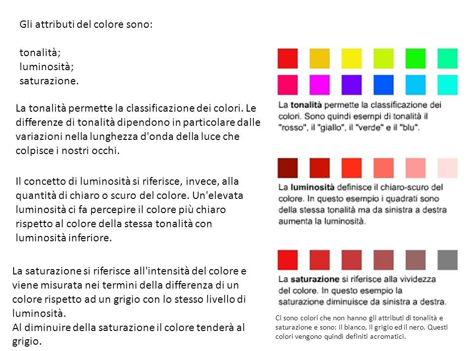 Gli attributi del colore sono: tonalità; luminosità; saturazione.