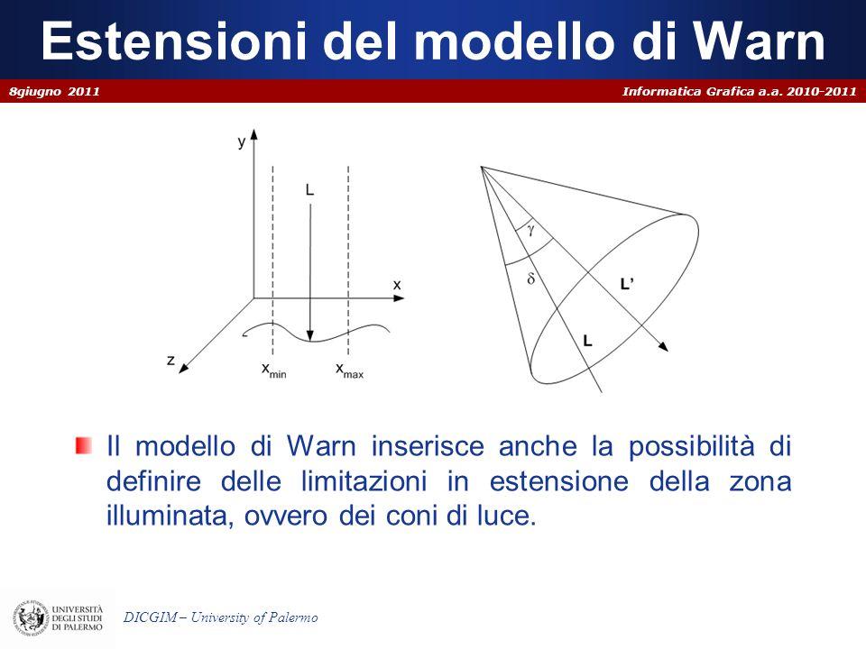 Estensioni del modello di Warn