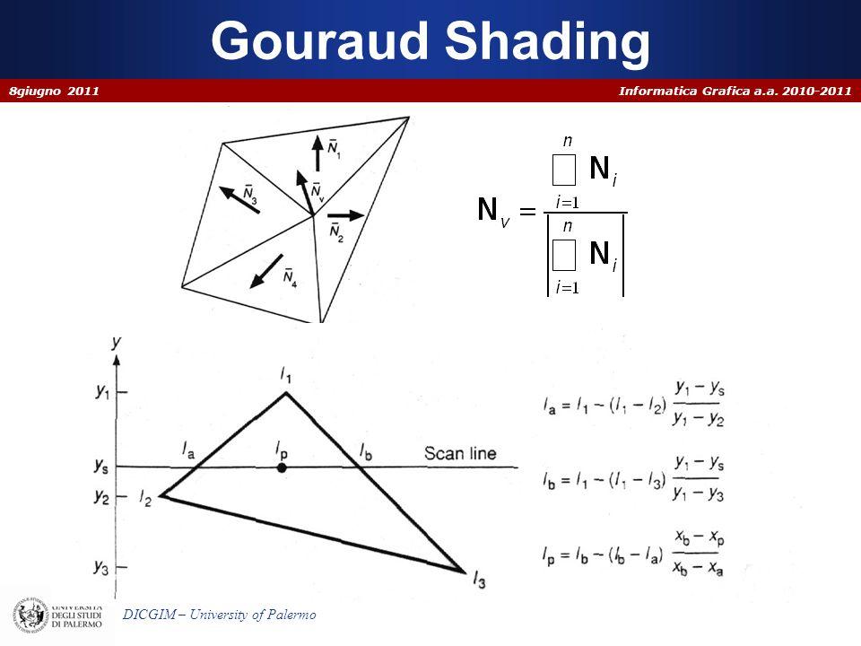 Gouraud Shading 8giugno 2011