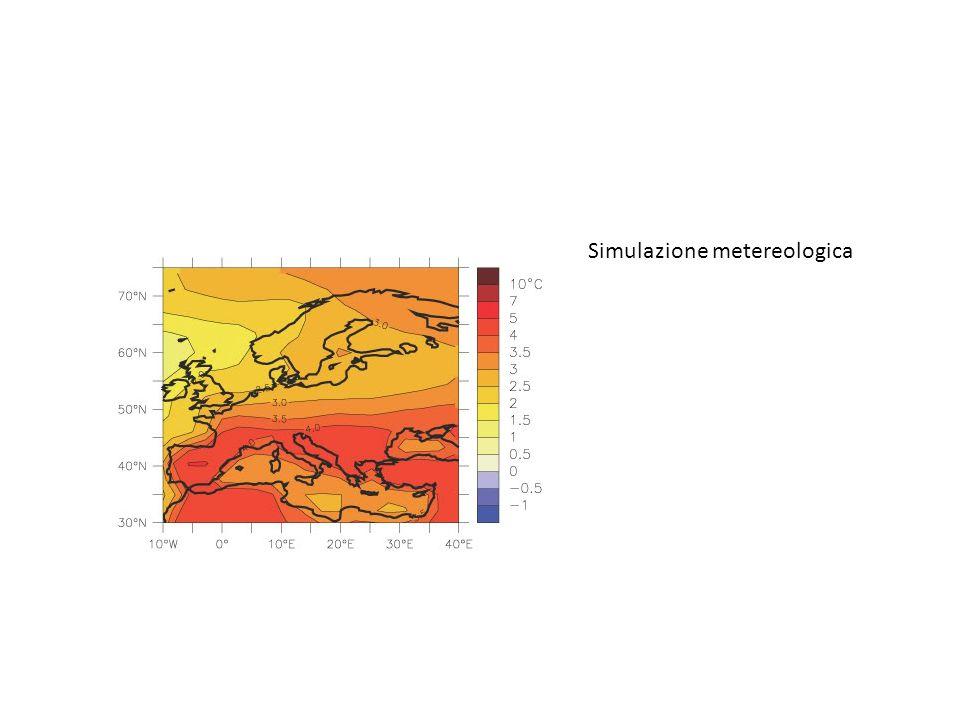 Simulazione metereologica