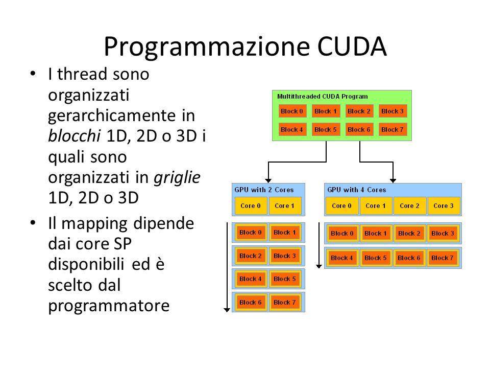 Programmazione CUDA I thread sono organizzati gerarchicamente in blocchi 1D, 2D o 3D i quali sono organizzati in griglie 1D, 2D o 3D.