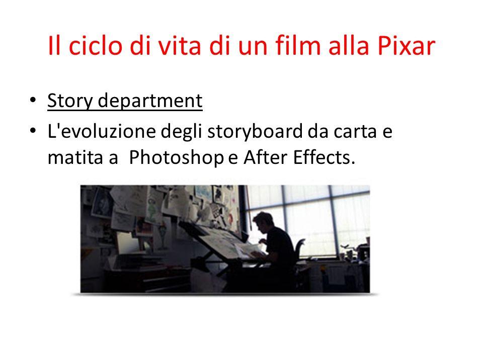 Il ciclo di vita di un film alla Pixar