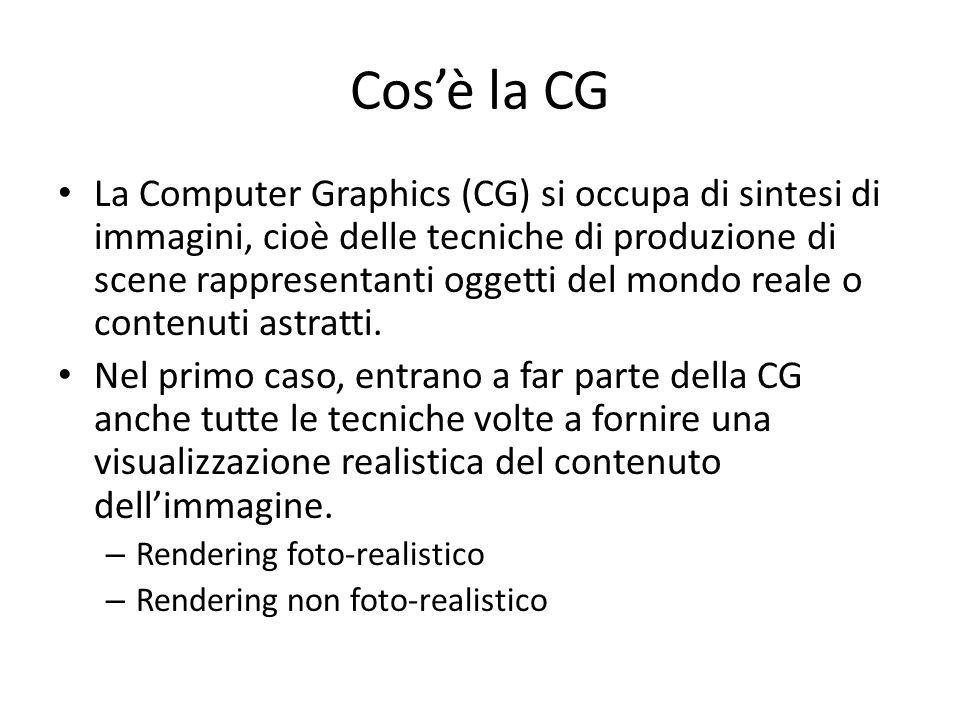 Cos'è la CG