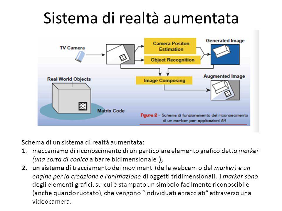 Sistema di realtà aumentata