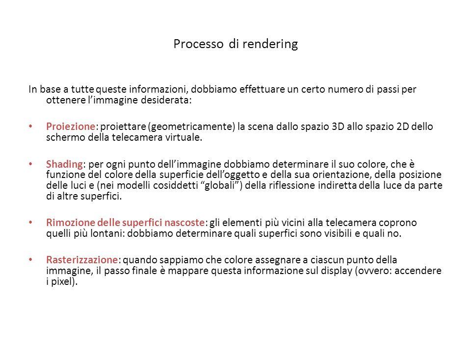 Processo di rendering In base a tutte queste informazioni, dobbiamo effettuare un certo numero di passi per ottenere l'immagine desiderata: