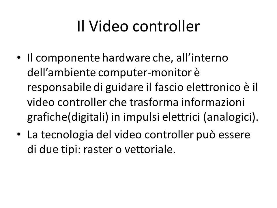 Il Video controller