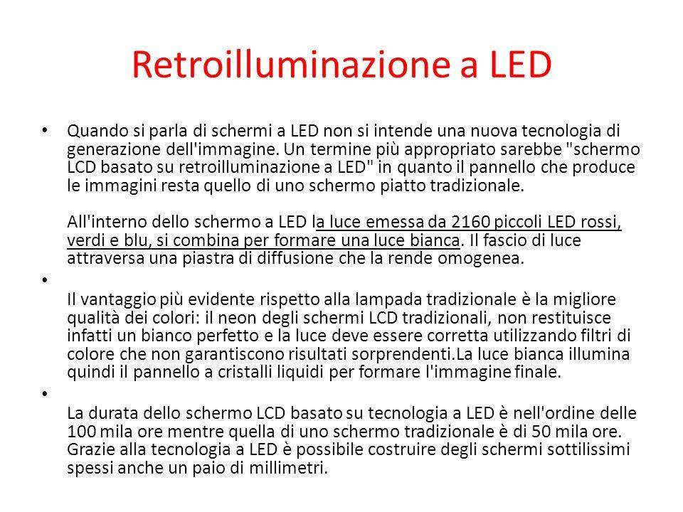 Retroilluminazione a LED