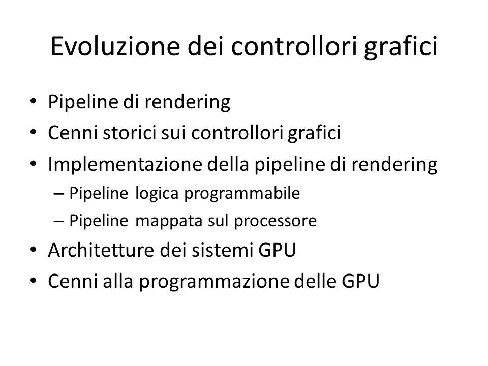 Evoluzione dei controllori grafici