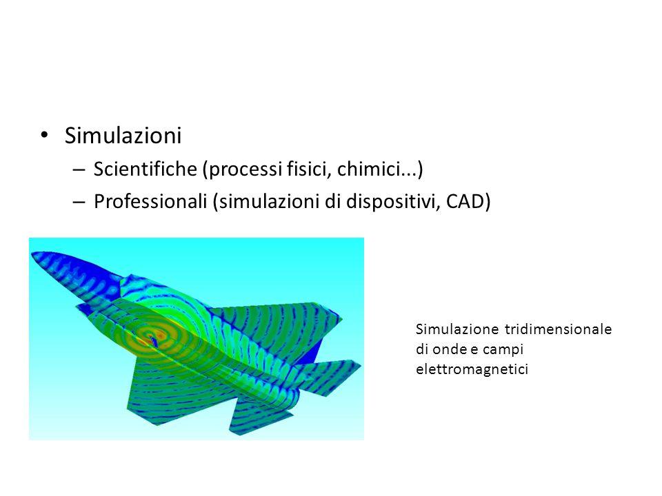 Simulazioni Scientifiche (processi fisici, chimici...)