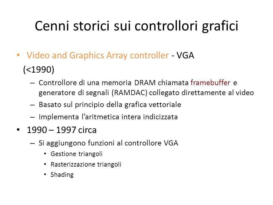 Cenni storici sui controllori grafici
