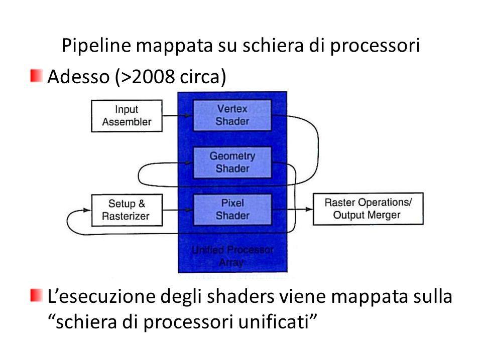 Pipeline mappata su schiera di processori