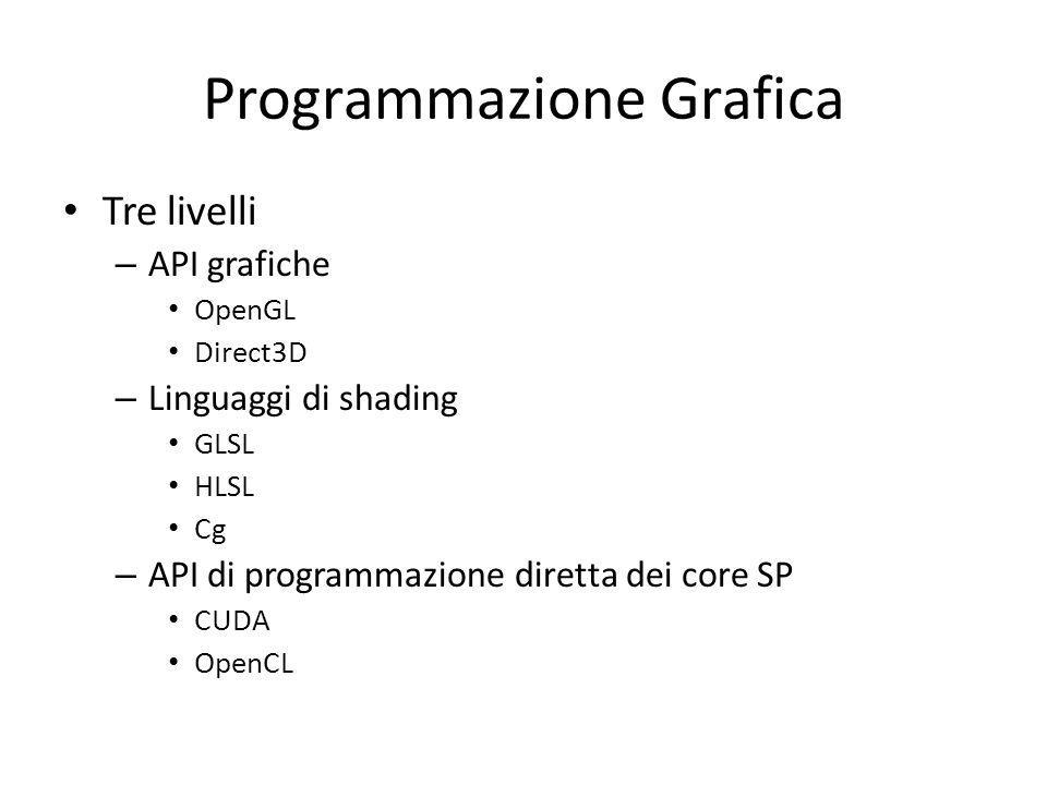Programmazione Grafica