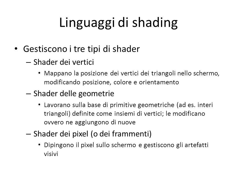 Linguaggi di shading Gestiscono i tre tipi di shader