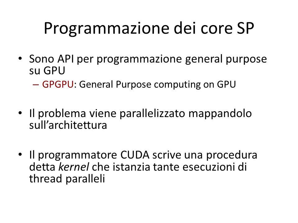 Programmazione dei core SP