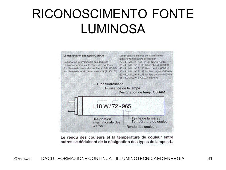 RICONOSCIMENTO FONTE LUMINOSA