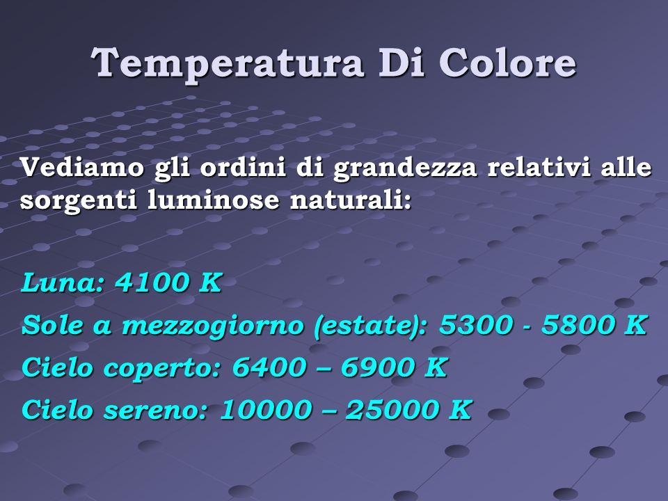 Temperatura Di Colore Vediamo gli ordini di grandezza relativi alle sorgenti luminose naturali: Luna: 4100 K.