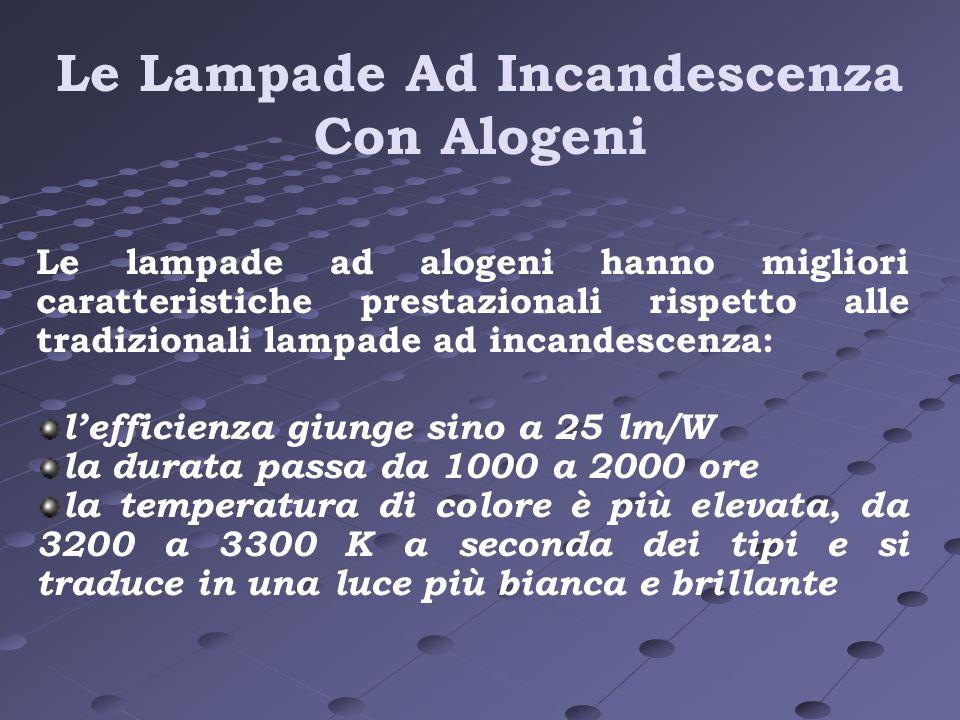 Le Lampade Ad Incandescenza Con Alogeni