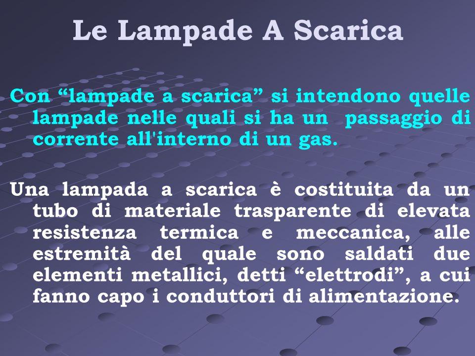 Le Lampade A Scarica Con lampade a scarica si intendono quelle lampade nelle quali si ha un passaggio di corrente all interno di un gas.
