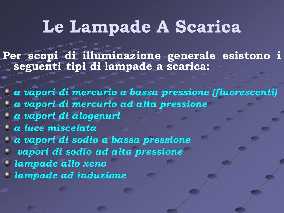 Le Lampade A Scarica Per scopi di illuminazione generale esistono i seguenti tipi di lampade a scarica: