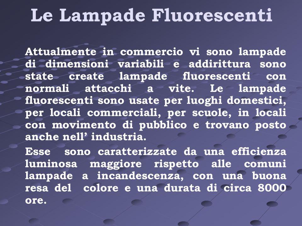 Le Lampade Fluorescenti