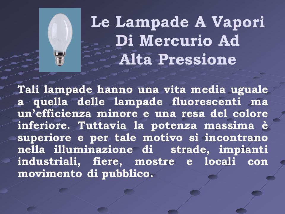Le Lampade A Vapori Di Mercurio Ad Alta Pressione