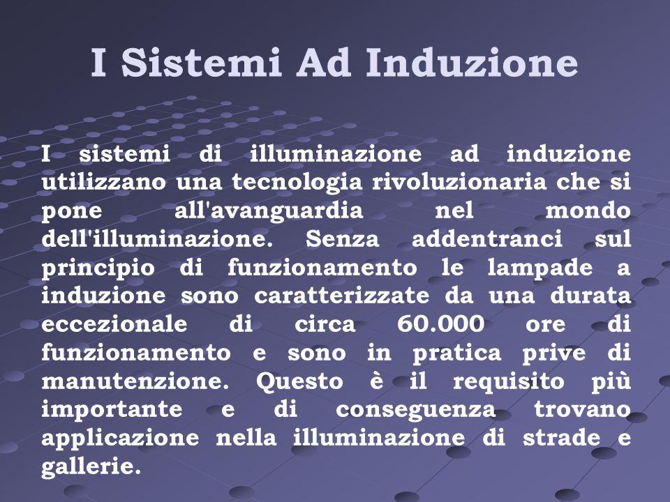I Sistemi Ad Induzione