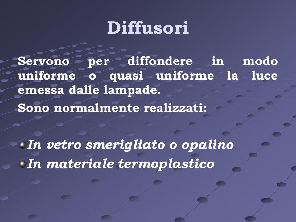 Diffusori In vetro smerigliato o opalino In materiale termoplastico