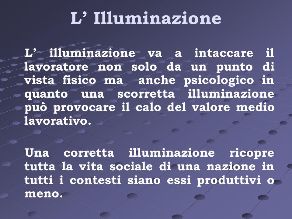 L' Illuminazione