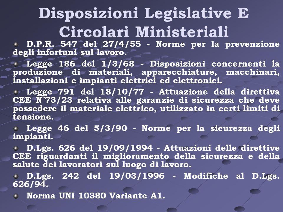 Disposizioni Legislative E Circolari Ministeriali