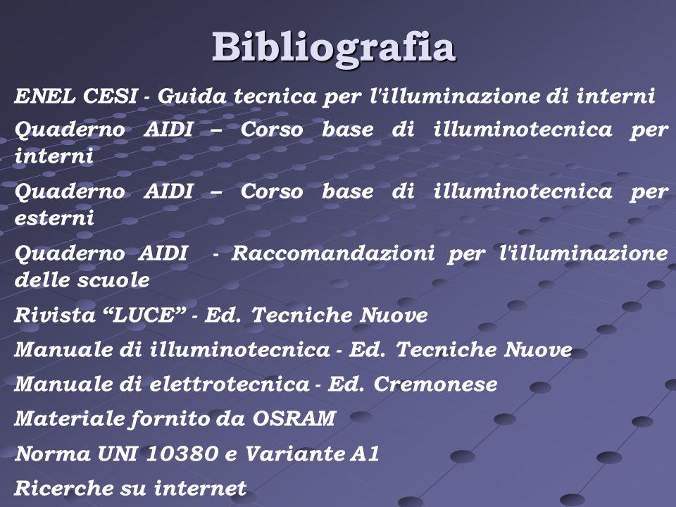 Bibliografia ENEL CESI - Guida tecnica per l illuminazione di interni