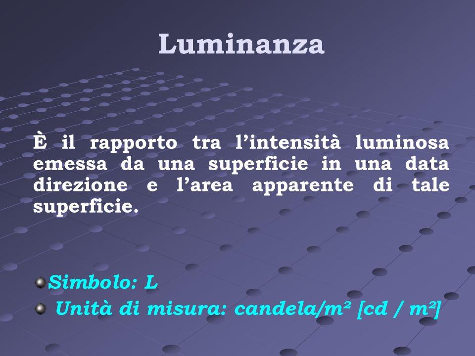 Luminanza È il rapporto tra l'intensità luminosa emessa da una superficie in una data direzione e l'area apparente di tale superficie.