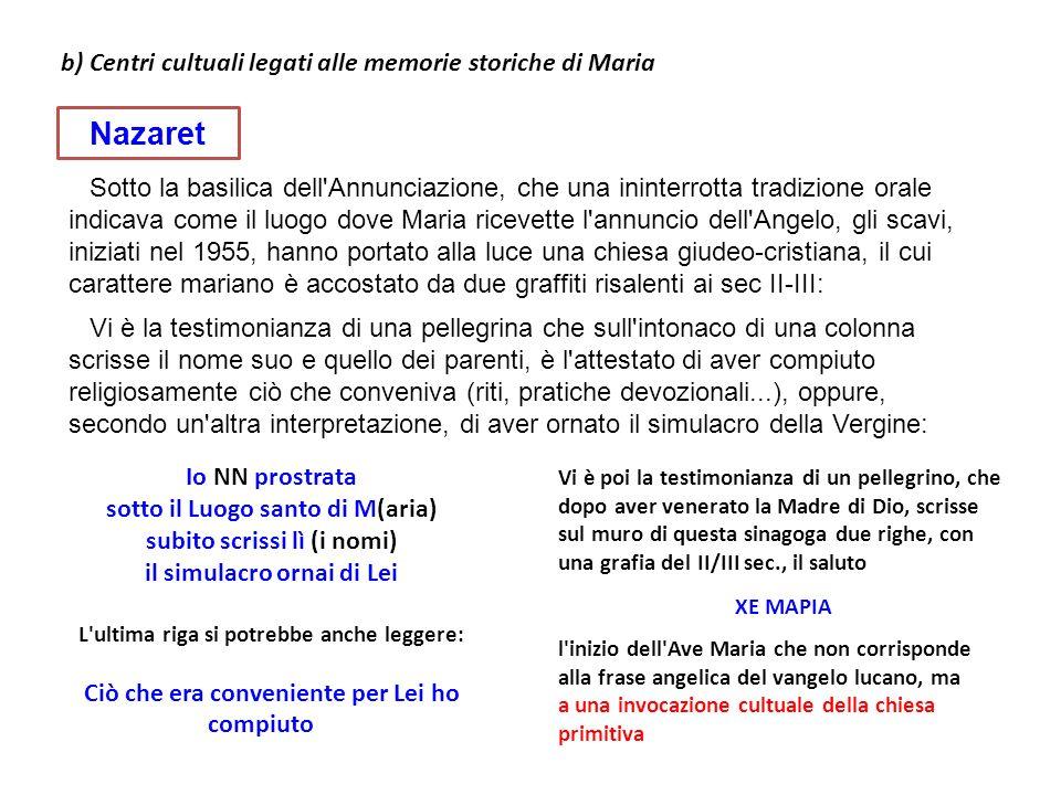 Nazaret b) Centri cultuali legati alle memorie storiche di Maria