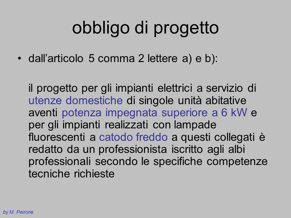obbligo di progetto dall'articolo 5 comma 2 lettere a) e b):