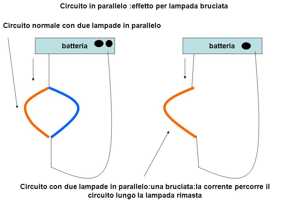 Circuito in parallelo :effetto per lampada bruciata