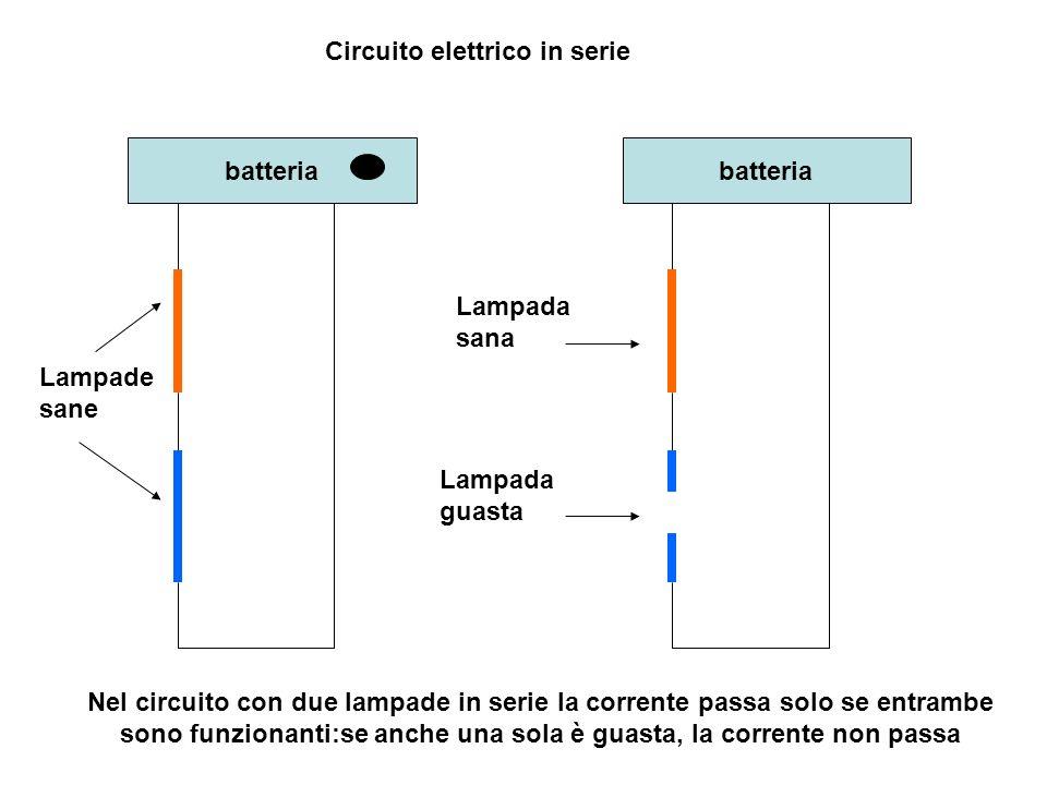 Circuito elettrico in serie