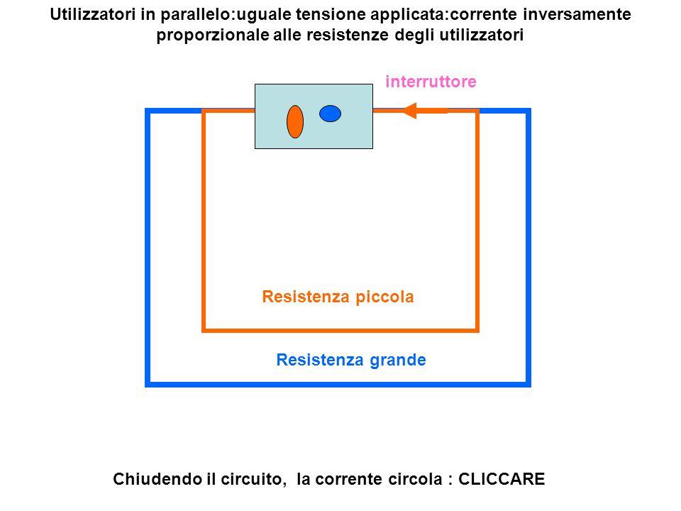 Chiudendo il circuito, la corrente circola : CLICCARE
